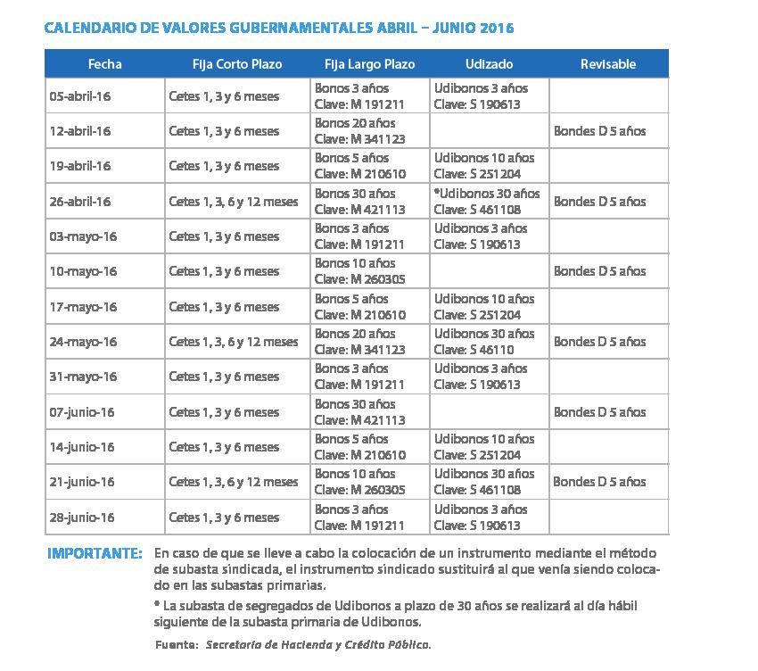 Calendario-de-Valores-Gubernamentales