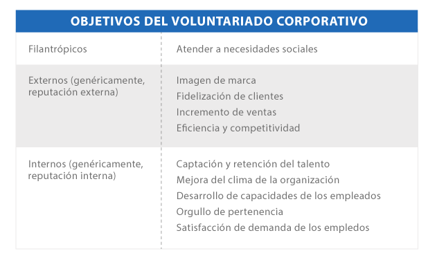 mn-voluntariado-corporativo
