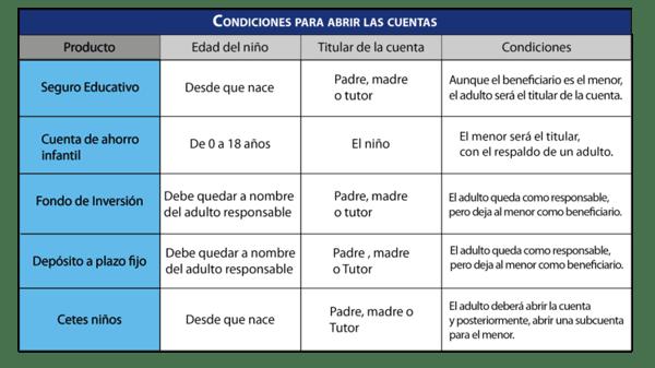 MNX-Abril-Blog-tabla-nota-dia-del-niño-01-768x432