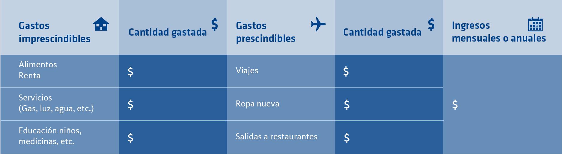 tabla-presupuesto
